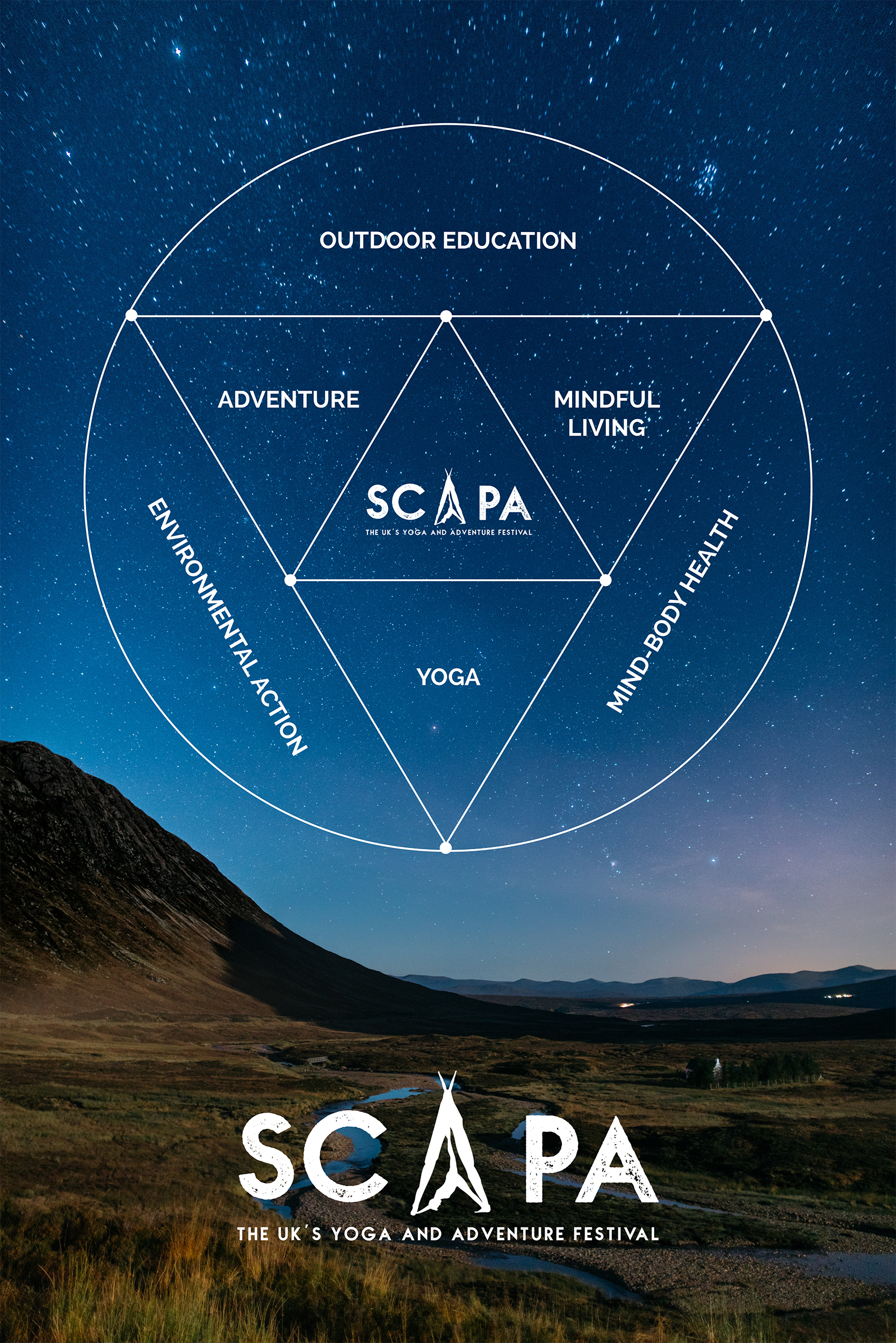 scapa fest scotland yoga festival adventure outdoor education environmental action mind-body health